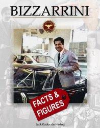 BIZZARRINI FACTS & FIGURES