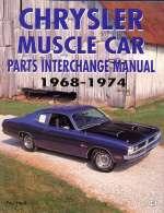CHRYSLER MUSCLE CAR 1968-1974